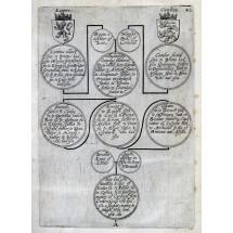 Drzewo genealogiczne sporządzone na początku XVII w.