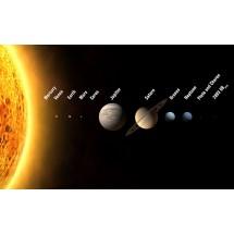 Pełny cykl Urana wokół Słońca wynosi 84 lata.